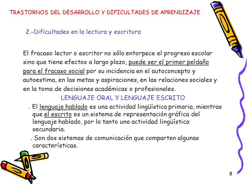 49 TRASTORNOS DEL DESARROLLO Y DIFICULTADES DE APRENDIZAJE 2.-Dificultades en la lectura y escritura 2.2.- La dislexia 2.2.6.- Elaboración de materiales de intervención en dislexia PASOS DEL PROCESO ProcesosActividades JUGAR CON LAS PALABRAS PARA FORMAR FRASES Verbal, Escrito, Gráfico, Semántico y Morfosintáctico Componer con dibujos una frase Leer los dibujos de la frase Escribir la frase poniendo nombre a los dibujos.