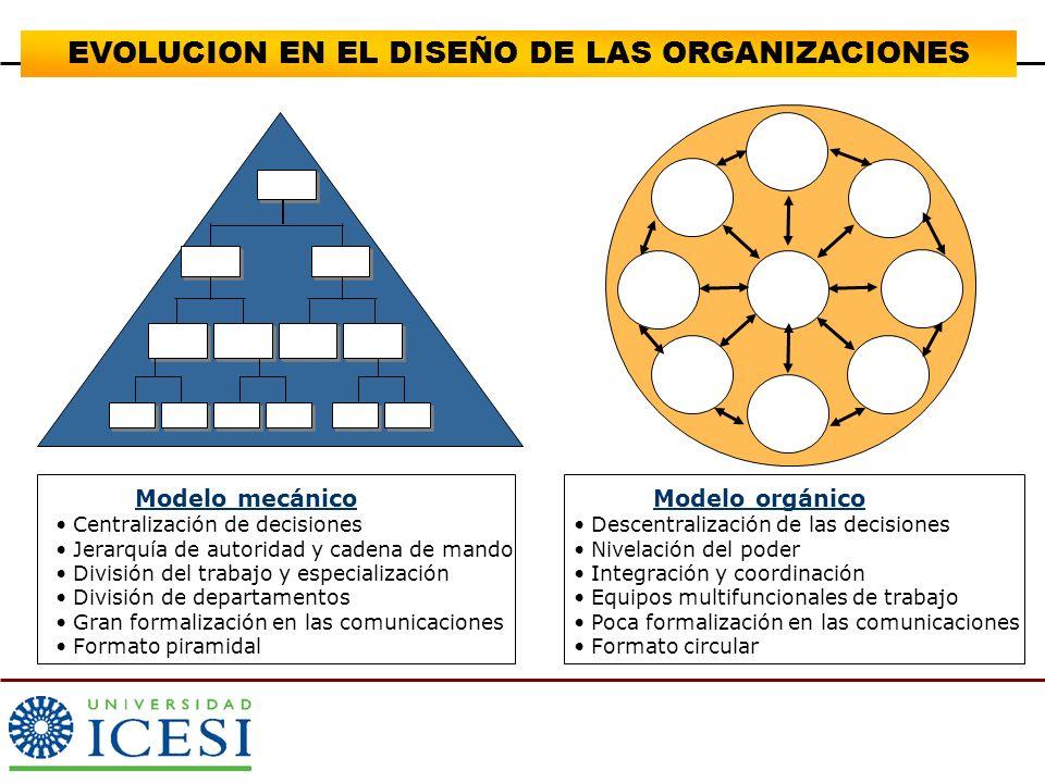 3. ALINEACION DEL PLAN DE FORMACION