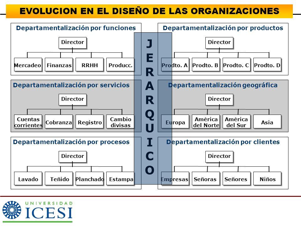 Centro de Tecnología de Información ERPWorkflow Cultura de Empresa Comunicación Executive Coaching Admón..