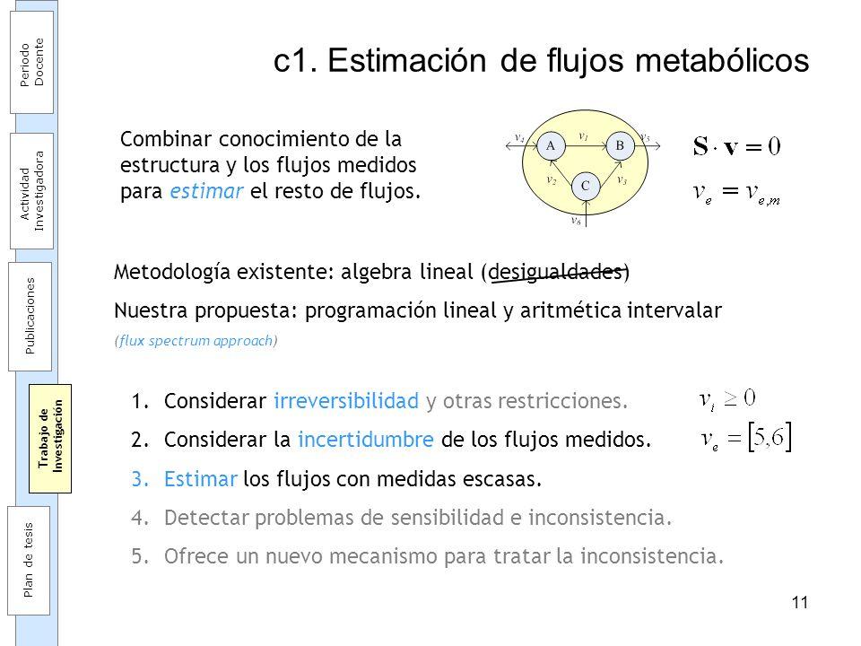11 c1. Estimación de flujos metabólicos Combinar conocimiento de la estructura y los flujos medidos para estimar el resto de flujos. Metodología exist