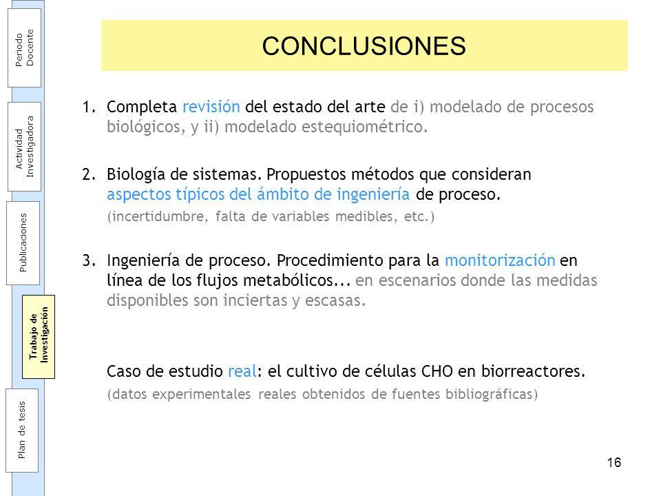 16 CONCLUSIONES 1.Completa revisión del estado del arte de i) modelado de procesos biológicos, y ii) modelado estequiométrico. 2.Biología de sistemas.