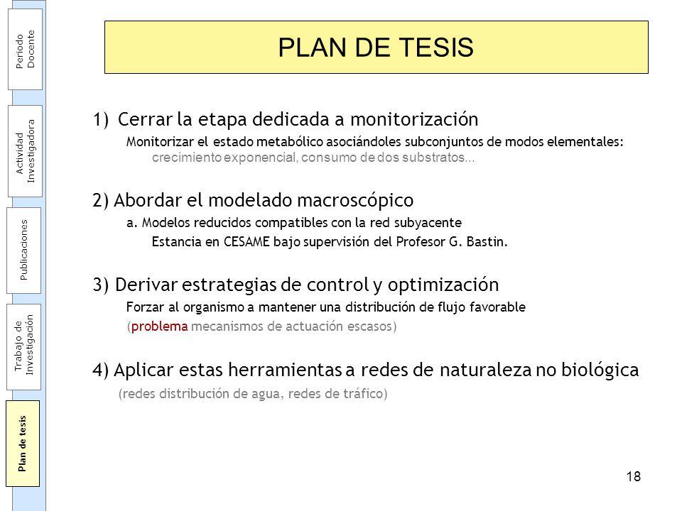 18 PLAN DE TESIS 1)Cerrar la etapa dedicada a monitorización Monitorizar el estado metabólico asociándoles subconjuntos de modos elementales: crecimie