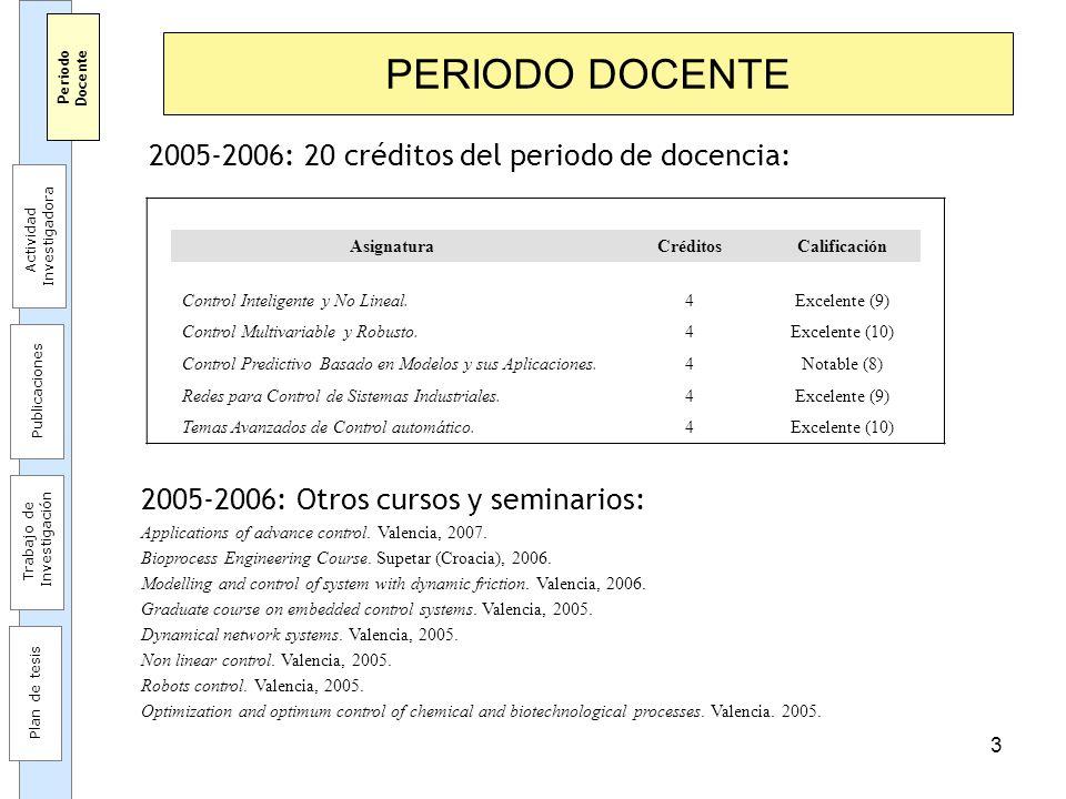 3 PERIODO DOCENTE 2005-2006: 20 créditos del periodo de docencia: AsignaturaCréditosCalificación Control Inteligente y No Lineal.4Excelente (9) Contro