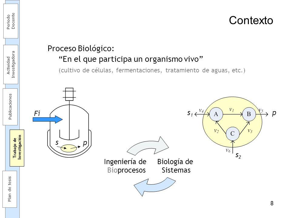 8 Contexto Proceso Biológico: En el que participa un organismo vivo (cultivo de células, fermentaciones, tratamiento de aguas, etc.) Biología de Siste