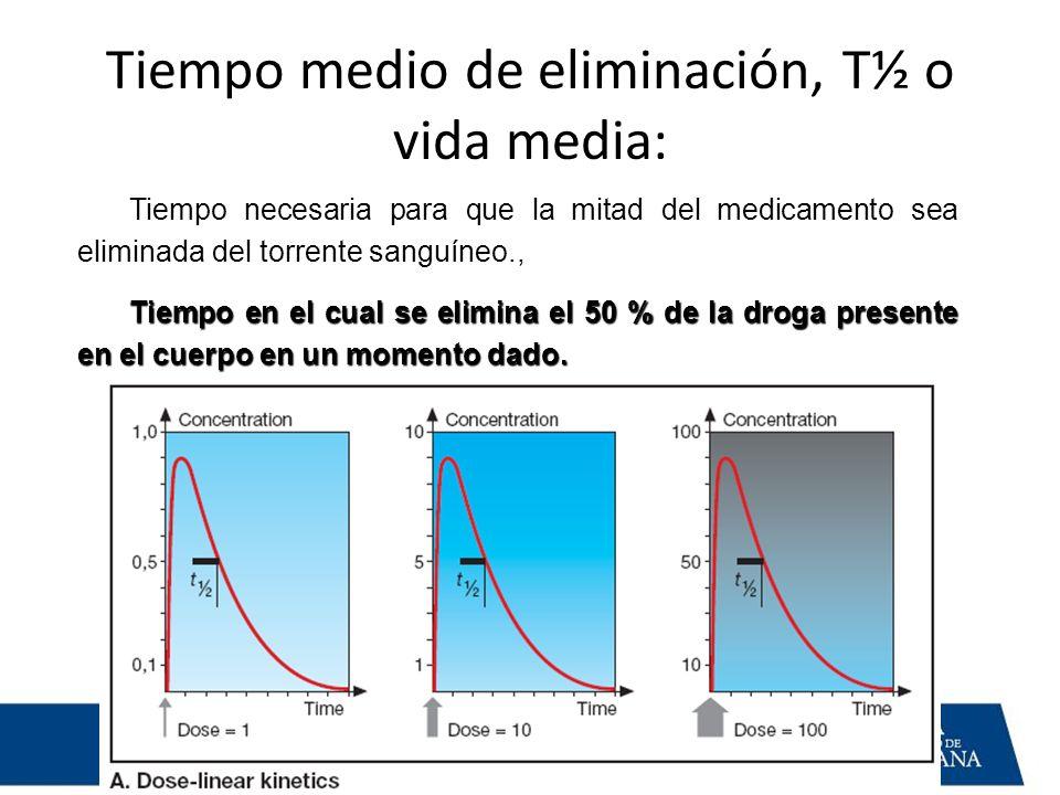 Tiempo necesaria para que la mitad del medicamento sea eliminada del torrente sanguíneo., Tiempo en el cual se elimina el 50 % de la droga presente en