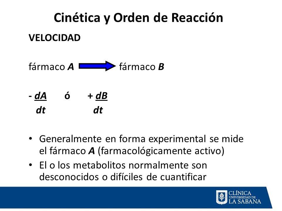 Cinética y Orden de Reacción VELOCIDAD fármaco A fármaco B - dA ó + dB dt dt Generalmente en forma experimental se mide el fármaco A (farmacológicamen