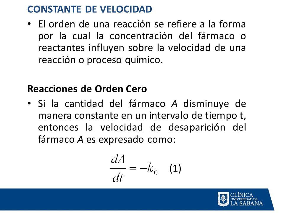 CONSTANTE DE VELOCIDAD El orden de una reacción se refiere a la forma por la cual la concentración del fármaco o reactantes influyen sobre la velocida
