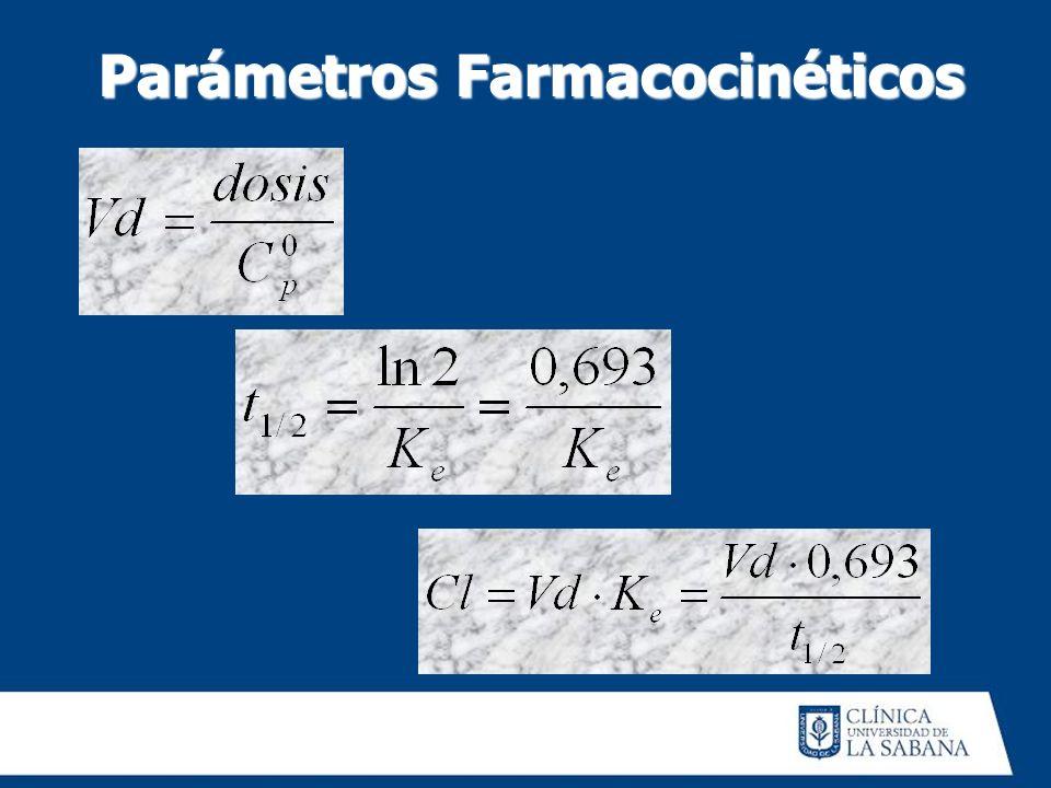 Parámetros Farmacocinéticos