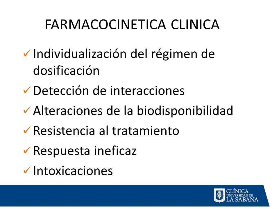 FARMACOCINETICA CLINICA Individualización del régimen de dosificación Detección de interacciones Alteraciones de la biodisponibilidad Resistencia al t