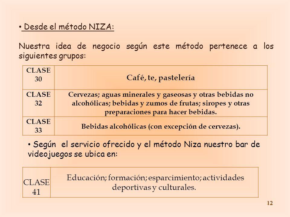 Desde el método NIZA: Nuestra idea de negocio según este método pertenece a los siguientes grupos: CLASE 30 Café, te, pastelería CLASE 32 Cervezas; ag