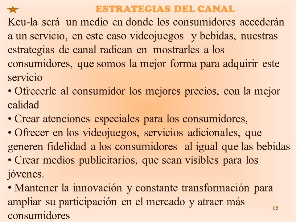 15 ESTRATEGIAS DEL CANAL Keu-la será un medio en donde los consumidores accederán a un servicio, en este caso videojuegos y bebidas, nuestras estrateg