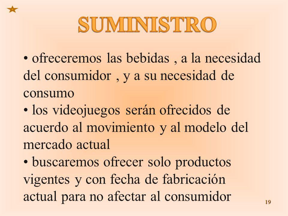 19 ofreceremos las bebidas, a la necesidad del consumidor, y a su necesidad de consumo los videojuegos serán ofrecidos de acuerdo al movimiento y al m