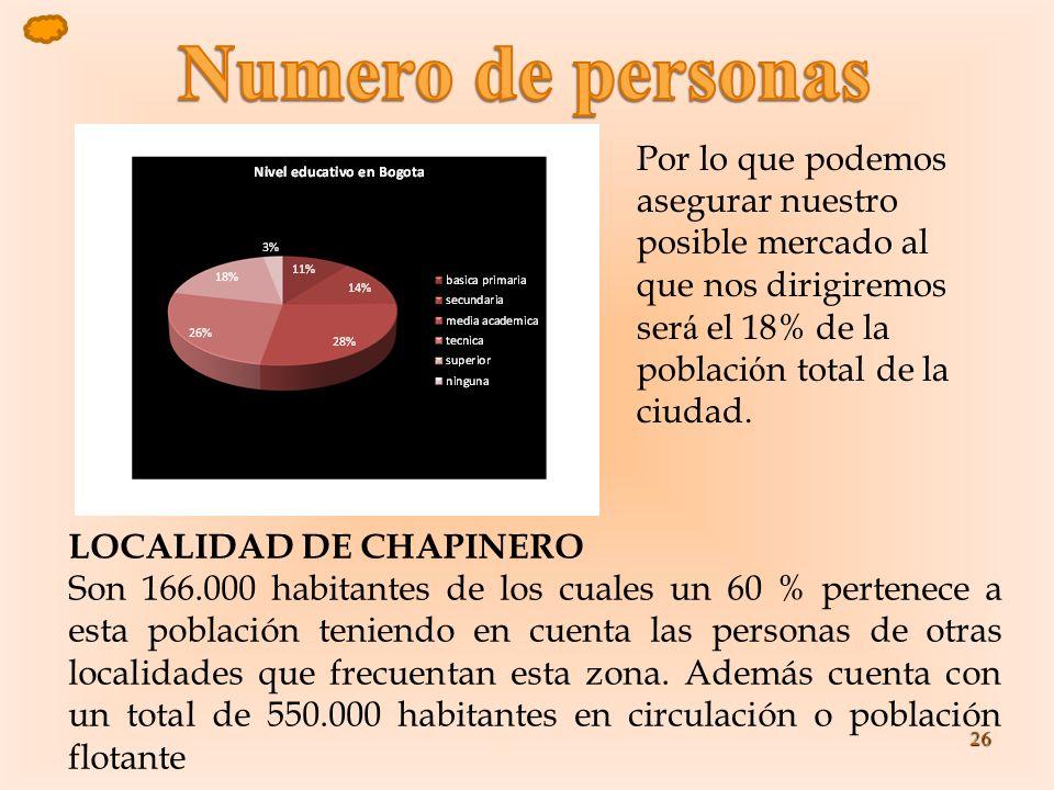 26 LOCALIDAD DE CHAPINERO Son 166.000 habitantes de los cuales un 60 % pertenece a esta población teniendo en cuenta las personas de otras localidades
