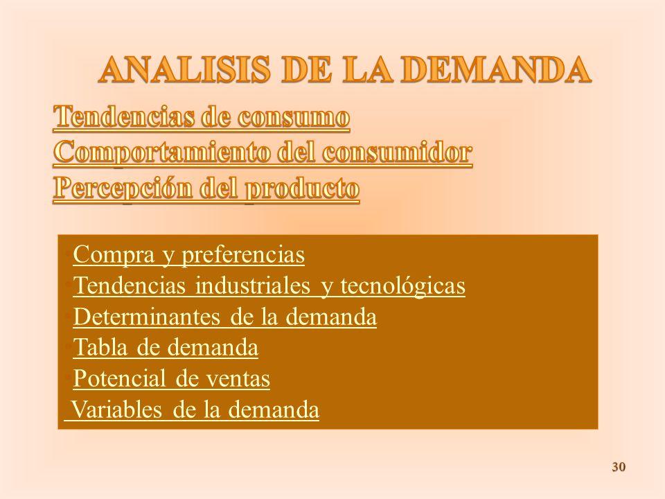 30 Compra y preferencias Tendencias industriales y tecnológicas Determinantes de la demanda Tabla de demanda Potencial de ventas Variables de la deman