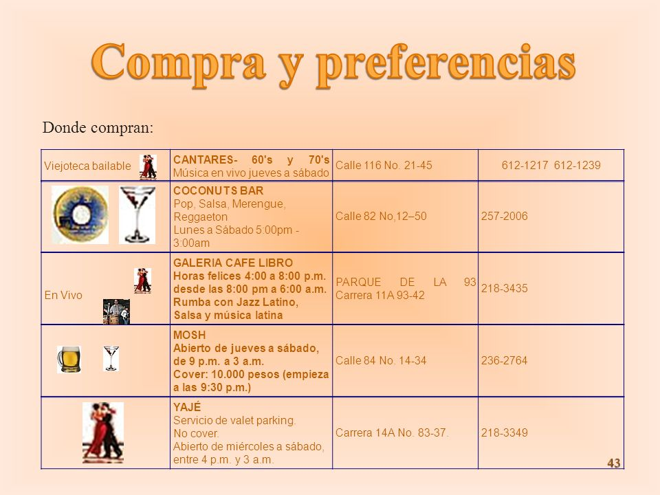 43 Donde compran: Viejoteca bailable CANTARES- 60's y 70's Música en vivo jueves a sábado Calle 116 No. 21-45612-1217 612-1239 COCONUTS BAR Pop, Salsa