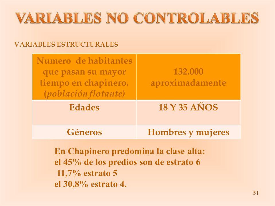 51 VARIABLES ESTRUCTURALES Numero de habitantes que pasan su mayor tiempo en chapinero. ( población flotante) 132.000 aproximadamente Edades18 Y 35 AÑ