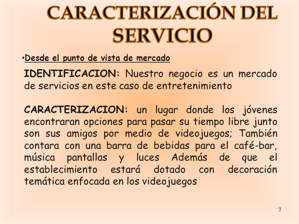 Desde el punto de vista de mercado IDENTIFICACION: Nuestro negocio es un mercado de servicios en este caso de entretenimiento CARACTERIZACION: un luga
