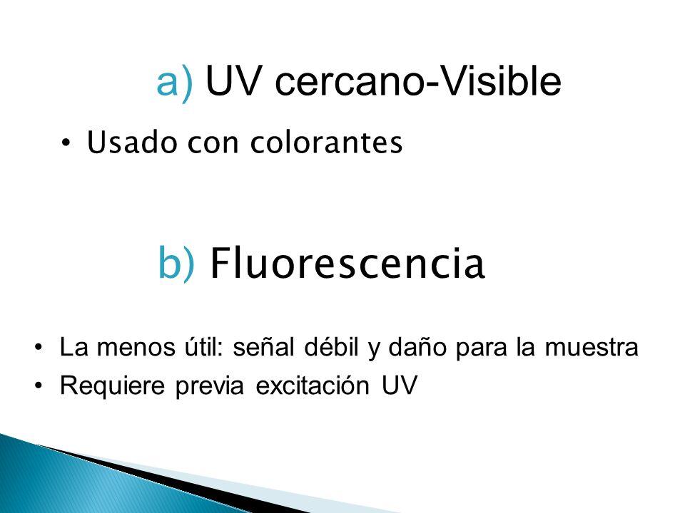 b) Fluorescencia Usado con colorantes a) UV cercano-Visible La menos útil: señal débil y daño para la muestra Requiere previa excitación UV