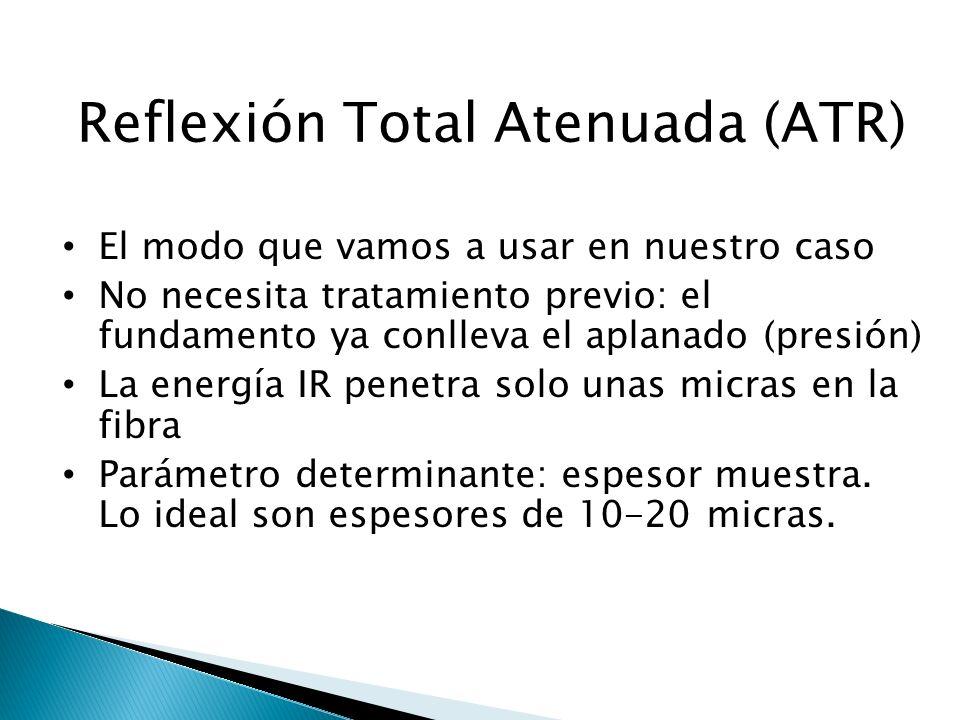 Reflexión Total Atenuada (ATR) El modo que vamos a usar en nuestro caso No necesita tratamiento previo: el fundamento ya conlleva el aplanado (presión