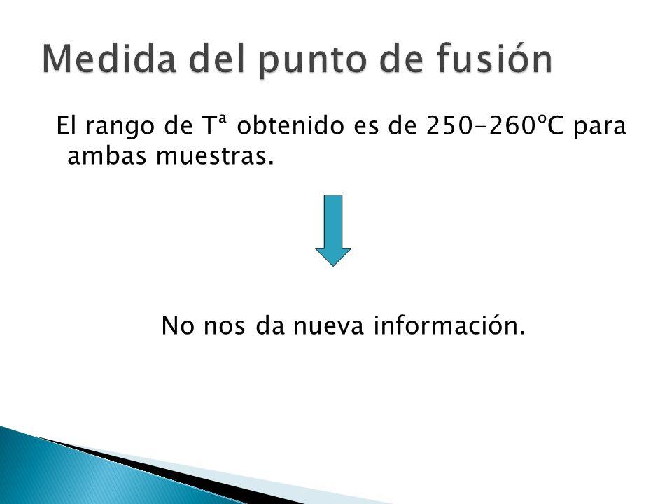 El rango de Tª obtenido es de 250-260ºC para ambas muestras. No nos da nueva información.
