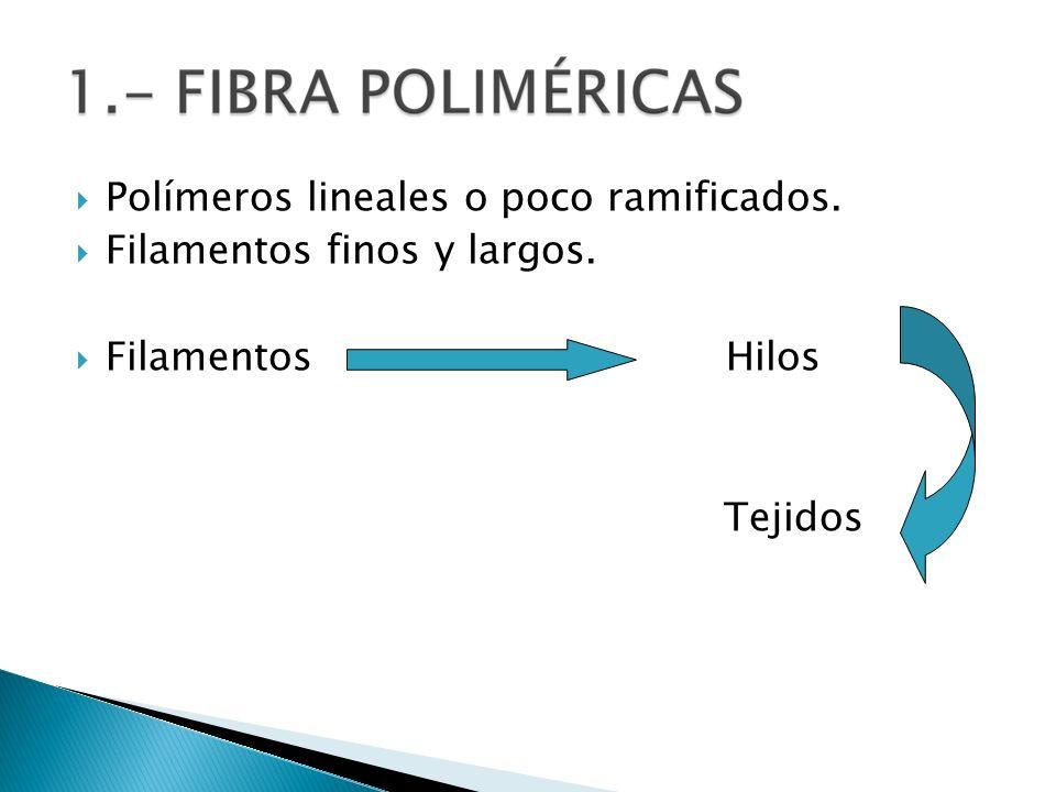 Polímeros lineales o poco ramificados. Filamentos finos y largos. Filamentos Hilos Tejidos