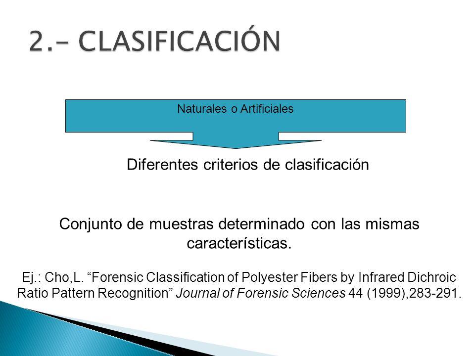 Naturales o Artificiales Diferentes criterios de clasificación Conjunto de muestras determinado con las mismas características. Ej.: Cho,L. Forensic C