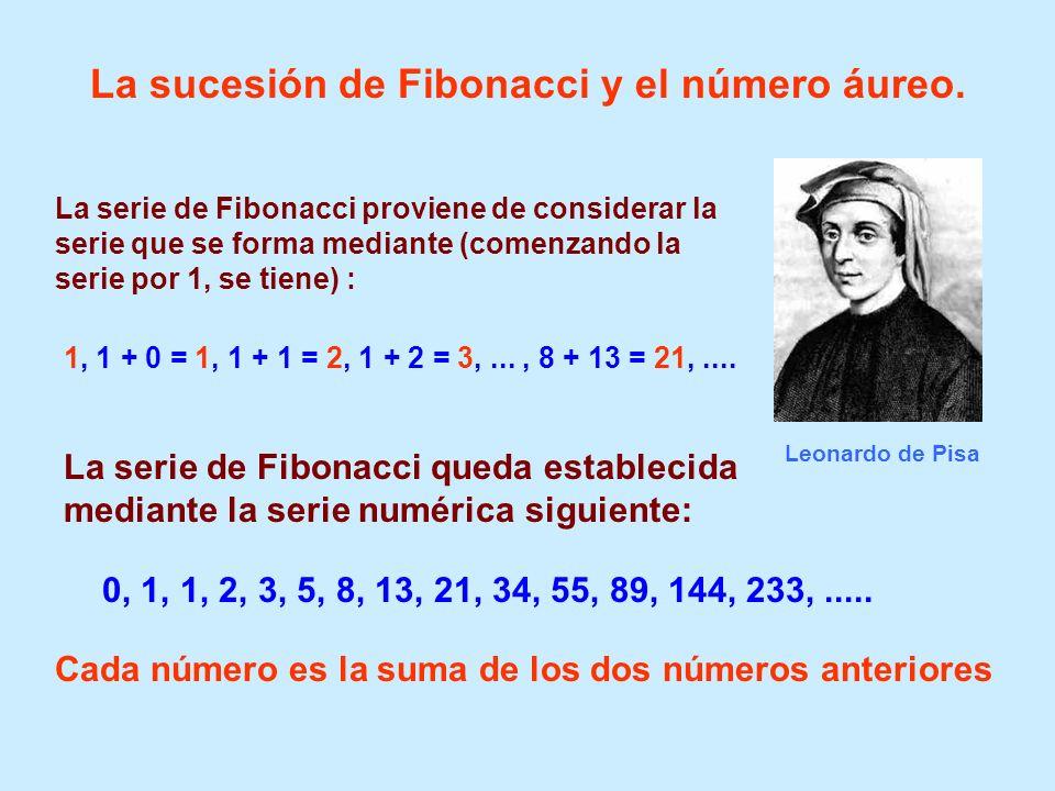 La serie de Fibonacci queda establecida mediante la serie numérica siguiente: La sucesión de Fibonacci y el número áureo. La serie de Fibonacci provie