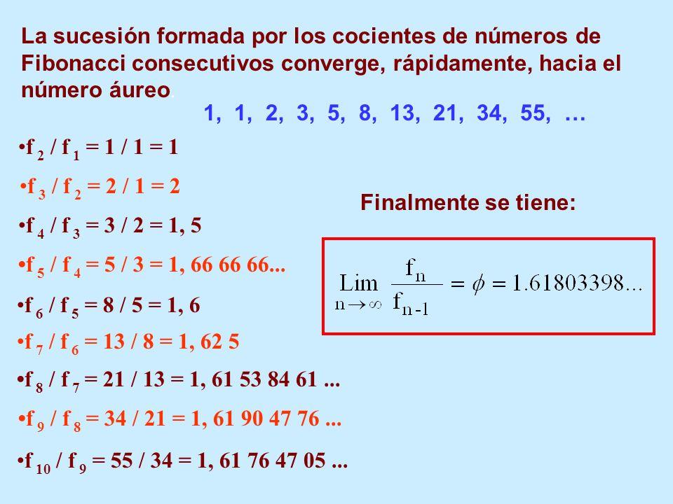 La sucesión formada por los cocientes de números de Fibonacci consecutivos converge, rápidamente, hacia el número áureo. f 2 / f 1 = 1 / 1 = 1 f 3 / f