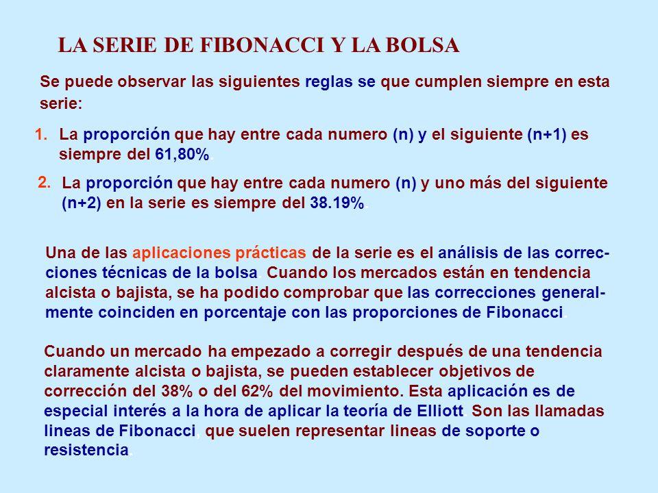 LA SERIE DE FIBONACCI Y LA BOLSA Se puede observar las siguientes reglas se que cumplen siempre en esta serie: La proporción que hay entre cada numero