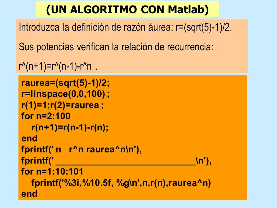 Introduzca la definición de razón áurea: r=(sqrt(5)-1)/2. Sus potencias verifican la relación de recurrencia: r^(n+1)=r^(n-1)-r^n. raurea=(sqrt(5)-1)/