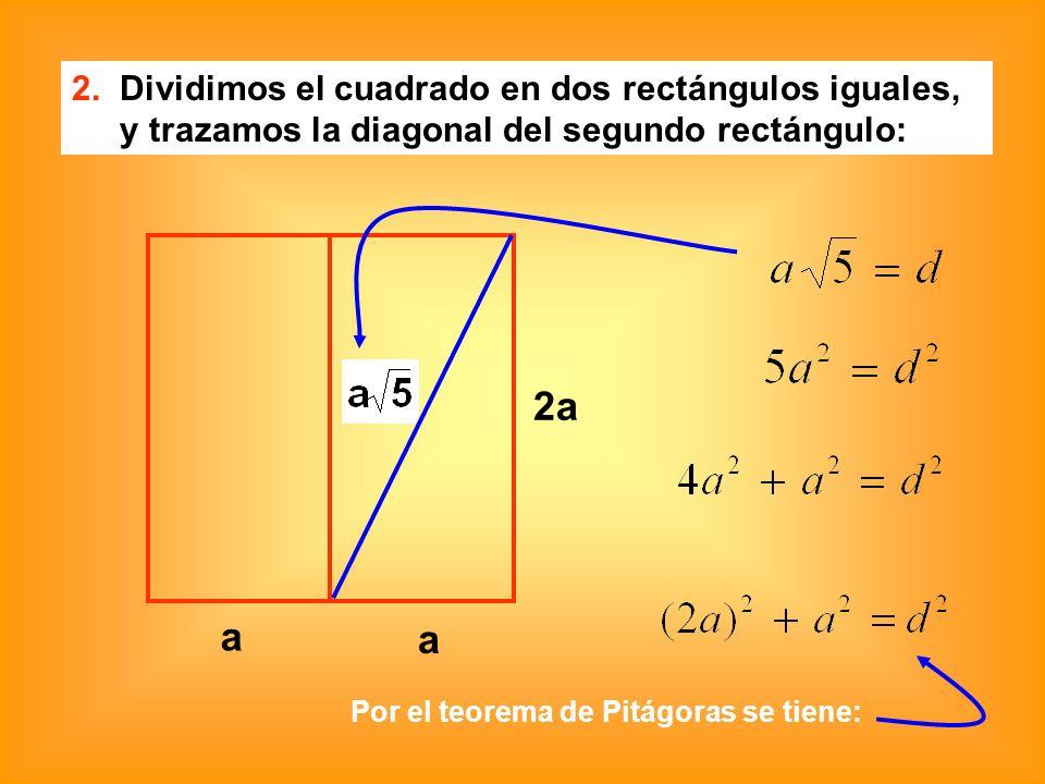 2. Dividimos el cuadrado en dos rectángulos iguales, y trazamos la diagonal del segundo rectángulo: a a 2a Por el teorema de Pitágoras se tiene: