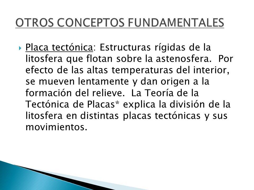Placa tectónica: Estructuras rígidas de la litosfera que flotan sobre la astenosfera. Por efecto de las altas temperaturas del interior, se mueven len