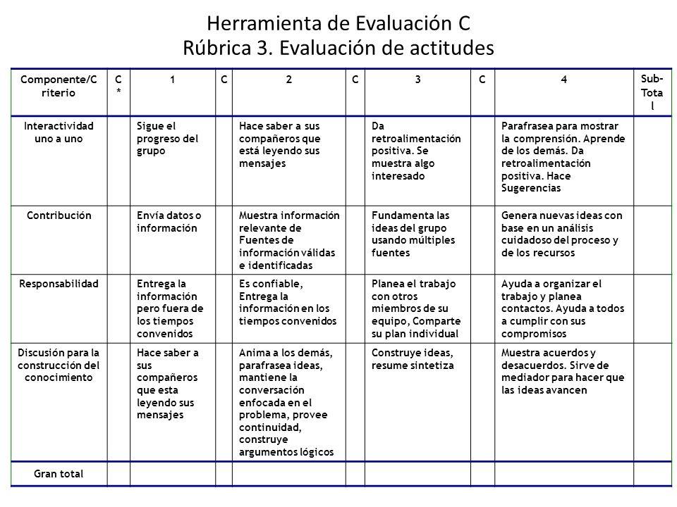 Herramienta de Evaluación C Rúbrica 3. Evaluación de actitudes Componente/C riterio C*C* 1C2C3C4Sub- Tota l Interactividad uno a uno Sigue el progreso