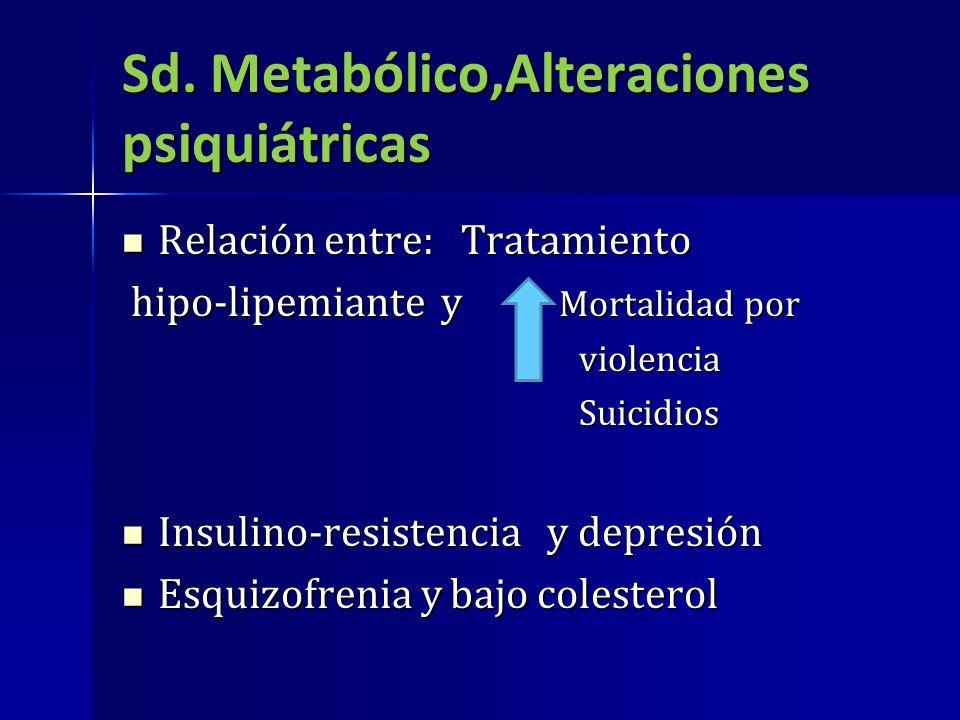 Sd. Metabólico,Alteraciones psiquiátricas Relación entre: Tratamiento Relación entre: Tratamiento hipo-lipemiante y Mortalidad por hipo-lipemiante y M