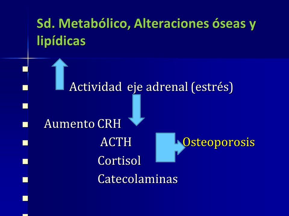 Sd. Metabólico, Alteraciones óseas y lipídicas Actividad eje adrenal (estrés) Actividad eje adrenal (estrés) Aumento CRH Aumento CRH ACTH Osteoporosis