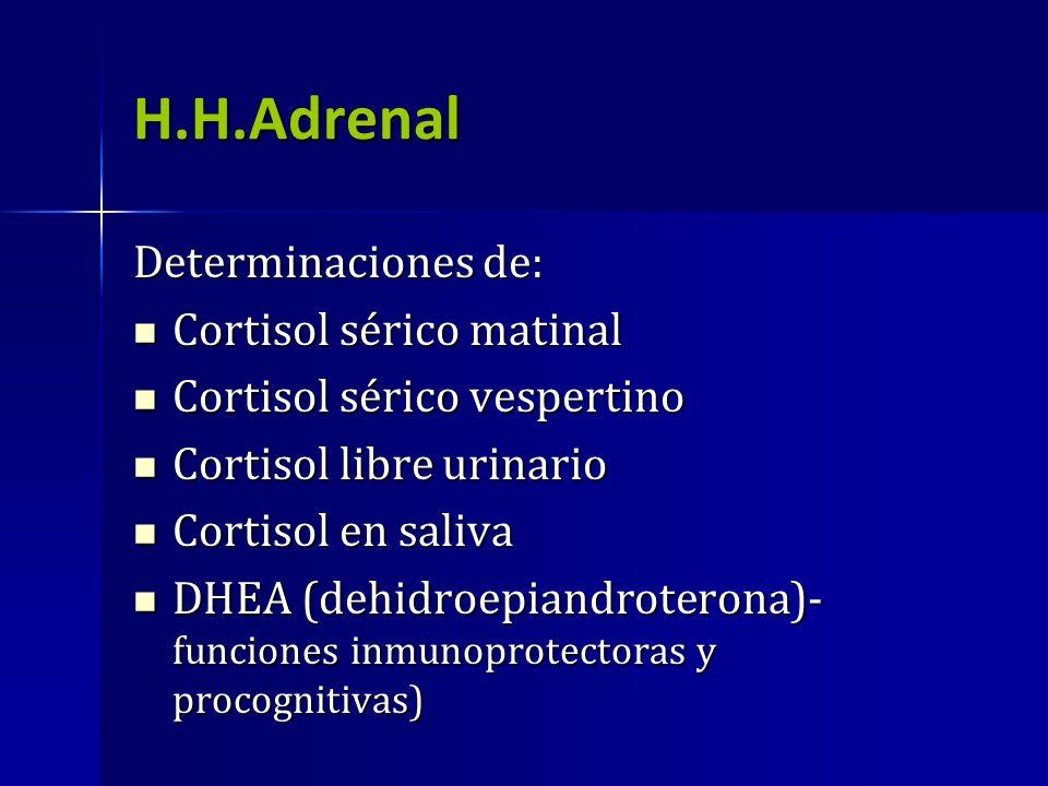 H.H.Adrenal Determinaciones de: Cortisol sérico matinal Cortisol sérico matinal Cortisol sérico vespertino Cortisol sérico vespertino Cortisol libre u