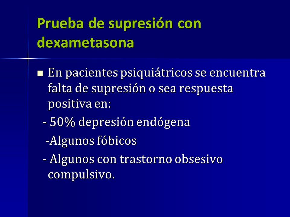 Prueba de supresión con dexametasona En pacientes psiquiátricos se encuentra falta de supresión o sea respuesta positiva en: En pacientes psiquiátrico