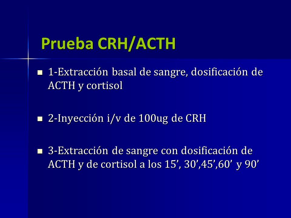 Prueba CRH/ACTH Prueba CRH/ACTH 1-Extracción basal de sangre, dosificación de ACTH y cortisol 1-Extracción basal de sangre, dosificación de ACTH y cor