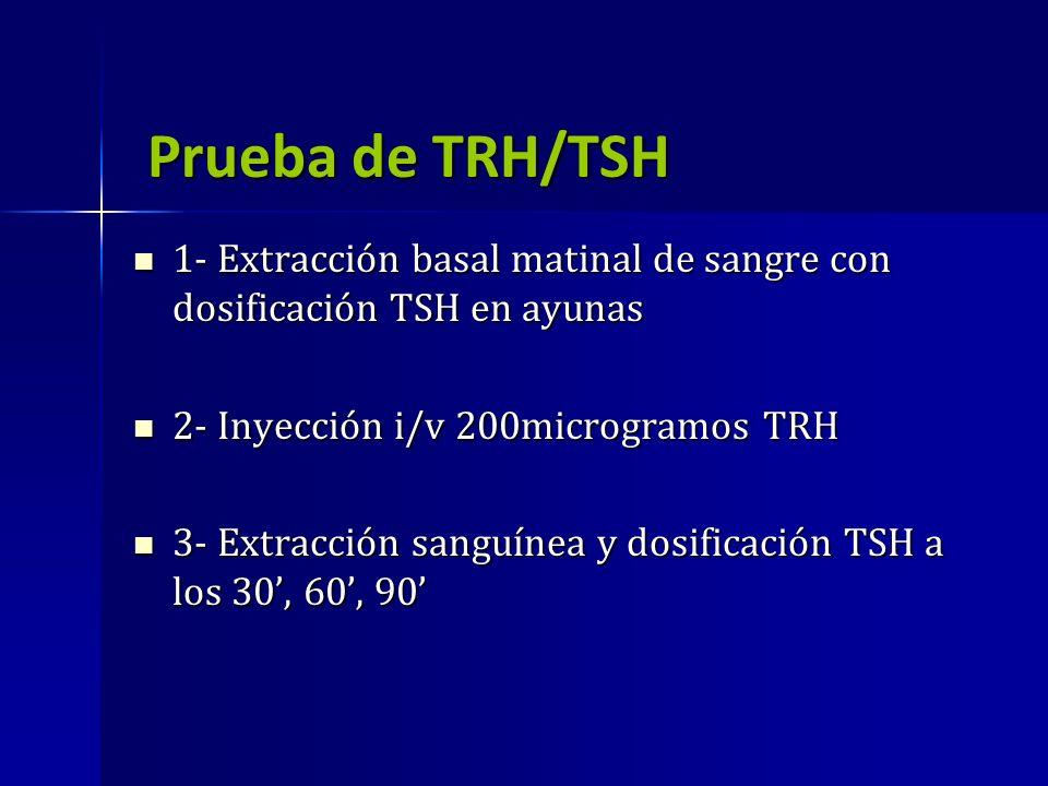 Prueba de TRH/TSH Prueba de TRH/TSH 1- Extracción basal matinal de sangre con dosificación TSH en ayunas 1- Extracción basal matinal de sangre con dos
