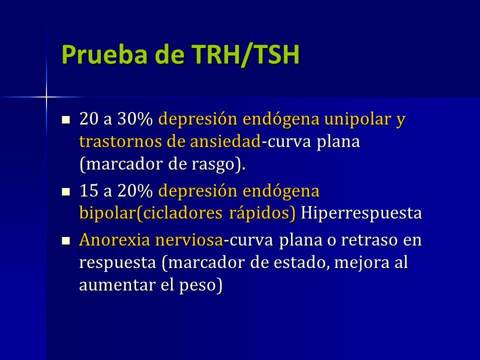 Prueba de TRH/TSH 20 a 30% depresión endógena unipolar y trastornos de ansiedad-curva plana (marcador de rasgo). 20 a 30% depresión endógena unipolar