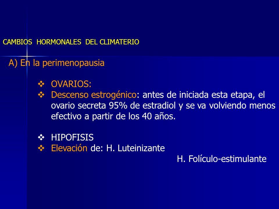 CAMBIOS HORMONALES DEL CLIMATERIO A) En la perimenopausia OVARIOS: Descenso estrogénico: antes de iniciada esta etapa, el ovario secreta 95% de estrad