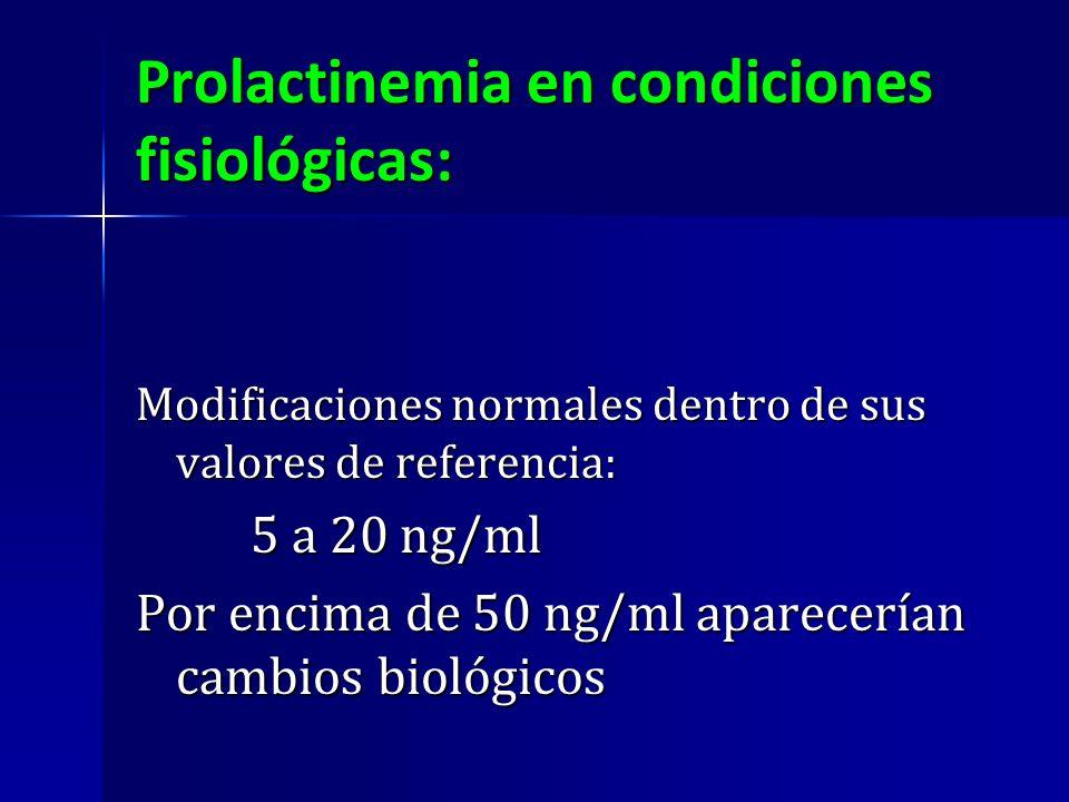 Prolactinemia en condiciones fisiológicas: Modificaciones normales dentro de sus valores de referencia: 5 a 20 ng/ml 5 a 20 ng/ml Por encima de 50 ng/
