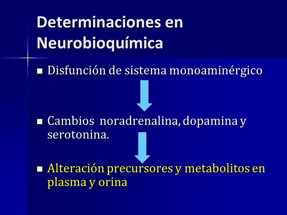 Determinaciones en Neurobioquímica Disfunción de sistema monoaminérgico Disfunción de sistema monoaminérgico Cambios noradrenalina, dopamina y seroton