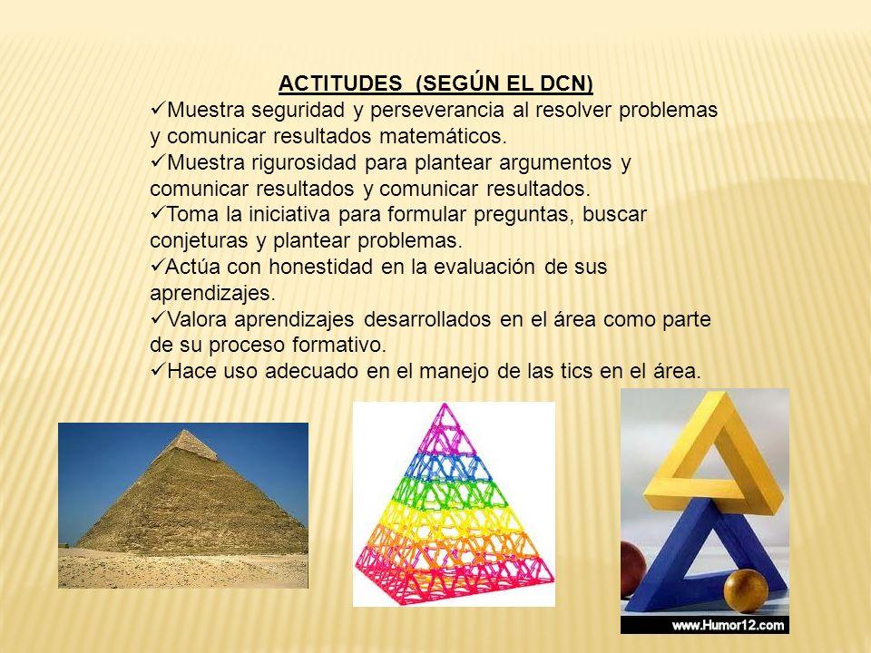 BASES DE UNIDAD CONOCIMIENTOS (SEGÚN EL DCN) GEOMETRÍA PLANA : Ángulos Ángulos entre paralelas. Propiedades básicas del triángulo CAPACIDADES (SEGÚN E