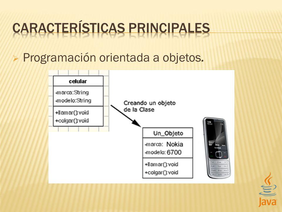 Programación orientada a objetos.