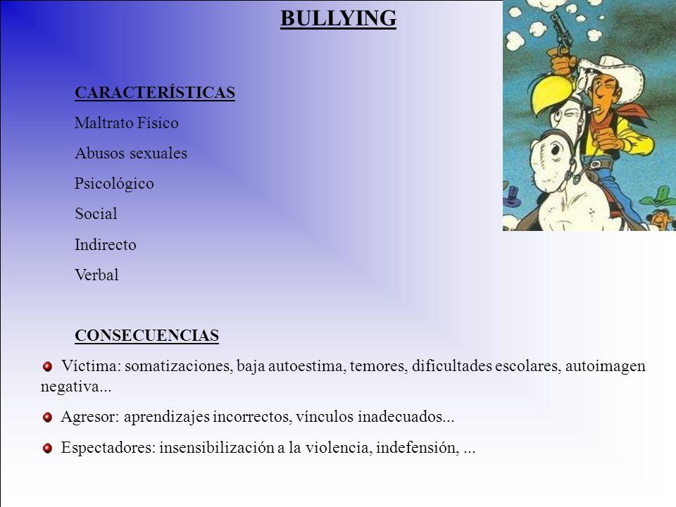 BULLYING CARACTERÍSTICAS Maltrato Físico Abusos sexuales Psicológico Social Indirecto Verbal CONSECUENCIAS Víctima: somatizaciones, baja autoestima, t