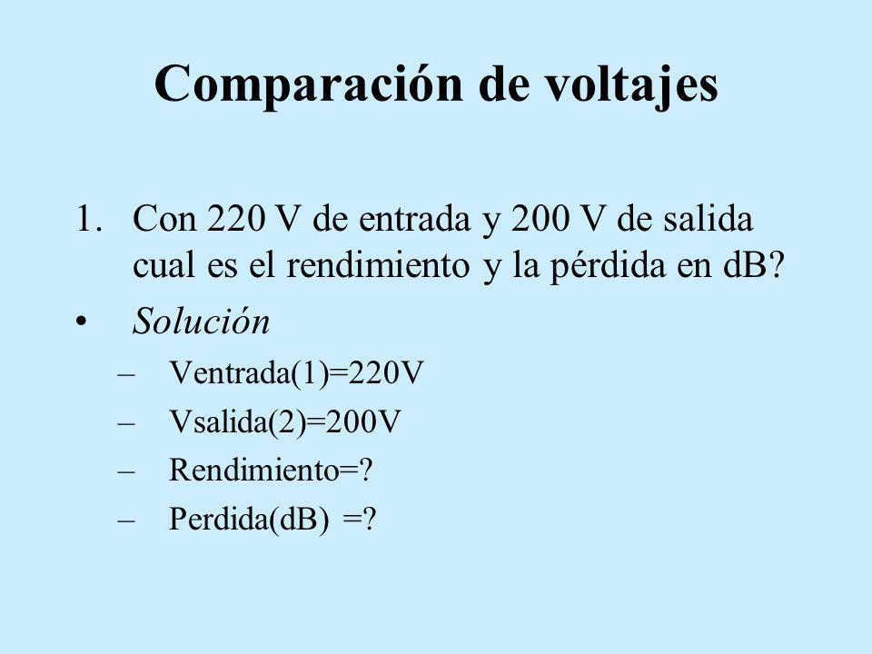 Comparación de voltajes 1.Con 220 V de entrada y 200 V de salida cual es el rendimiento y la pérdida en dB? Solución –Ventrada(1)=220V –Vsalida(2)=200