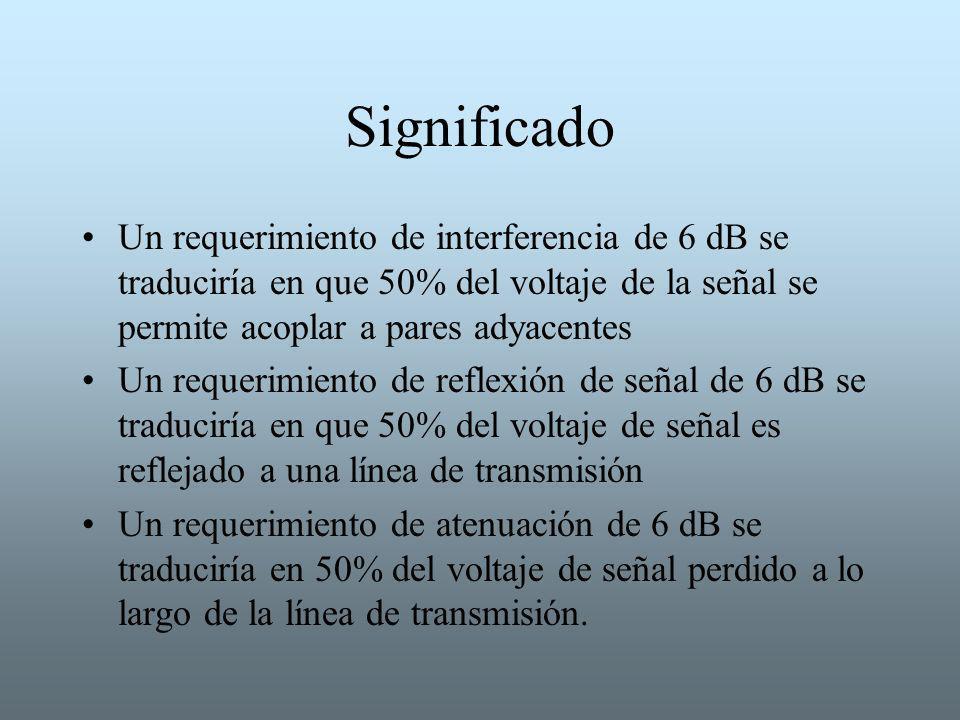 Significado Un requerimiento de interferencia de 6 dB se traduciría en que 50% del voltaje de la señal se permite acoplar a pares adyacentes Un requer