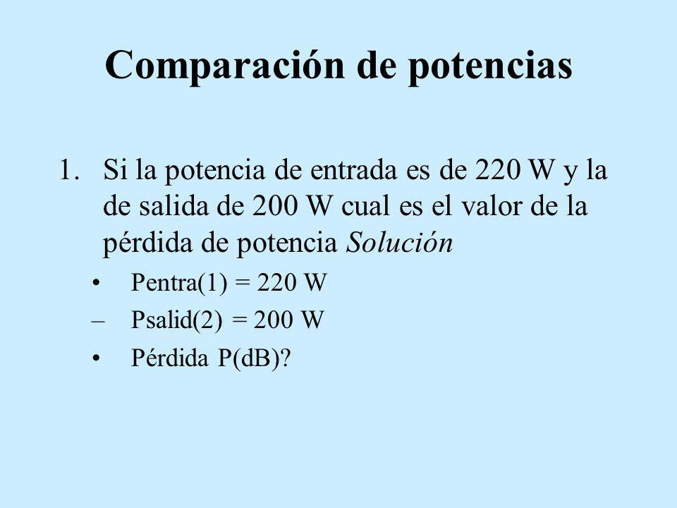 Comparación de potencias 1.Si la potencia de entrada es de 220 W y la de salida de 200 W cual es el valor de la pérdida de potencia Solución Pentra(1)