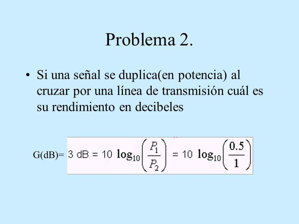 Problema 2. Si una señal se duplica(en potencia) al cruzar por una línea de transmisión cuál es su rendimiento en decibeles G(dB)=